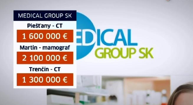 Na čom všetkom sa nabalila Medical Group